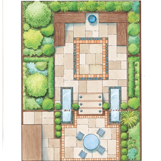 Low maintenance in a small garden for Garden plot layout ideas